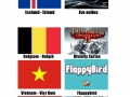 Best developed games by countries