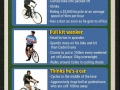 5 types of cyclists