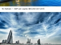 Richest countries in the world in 2017