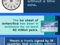 Fun facts about Antarctica