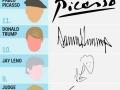 Coolest signatures ranked