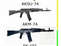 Know your AK
