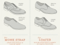 Shoe charts for men