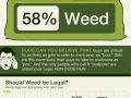 About weed