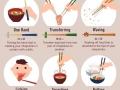 Chopstick rules
