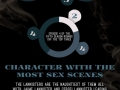 Game of Thrones s*x infographic