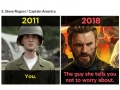 How Marvel MCU heroes have evolved