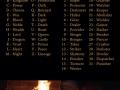 Your legendary sword name