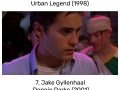 Hottest men in scary movies