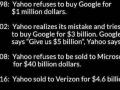 Don�t be Yahoo